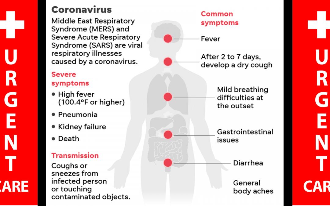 StatMed Urgent Care Center | Chinese Coronavirus
