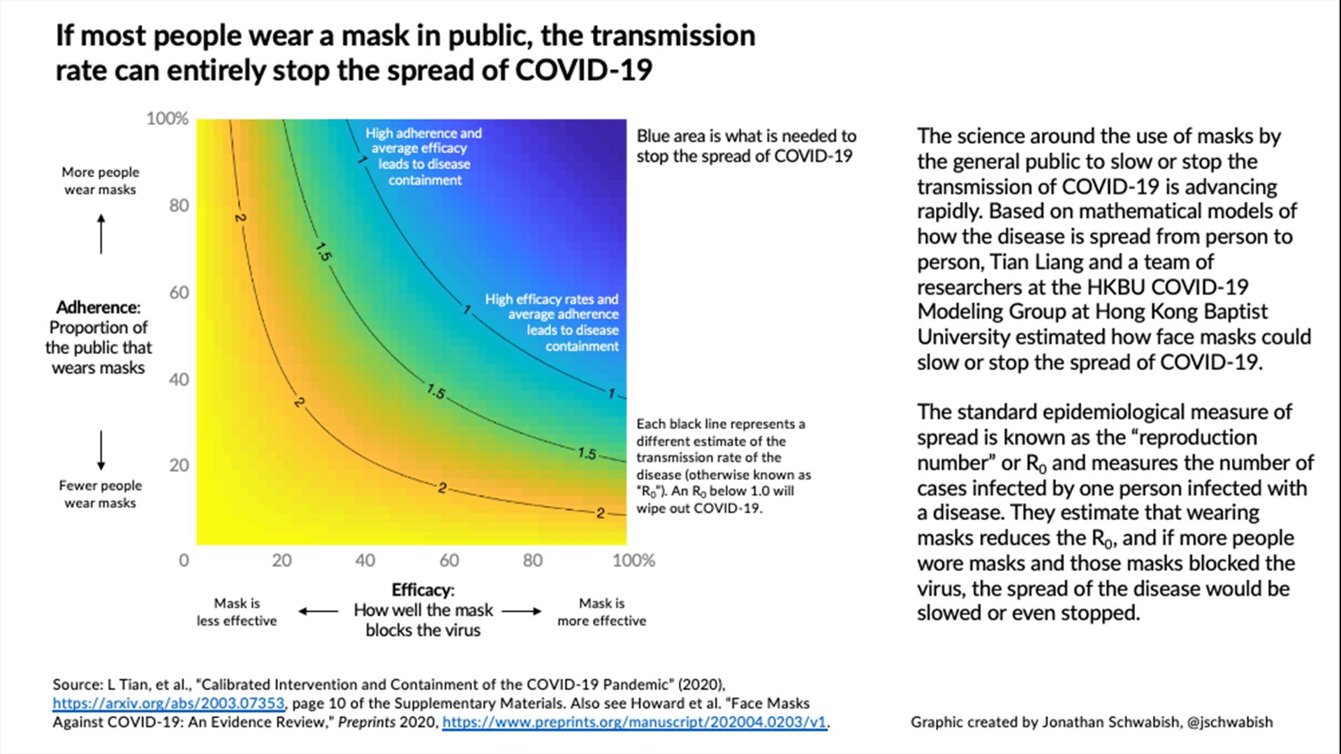 Coronavirus And COVID-19 The Real Reason to Wear a Mask